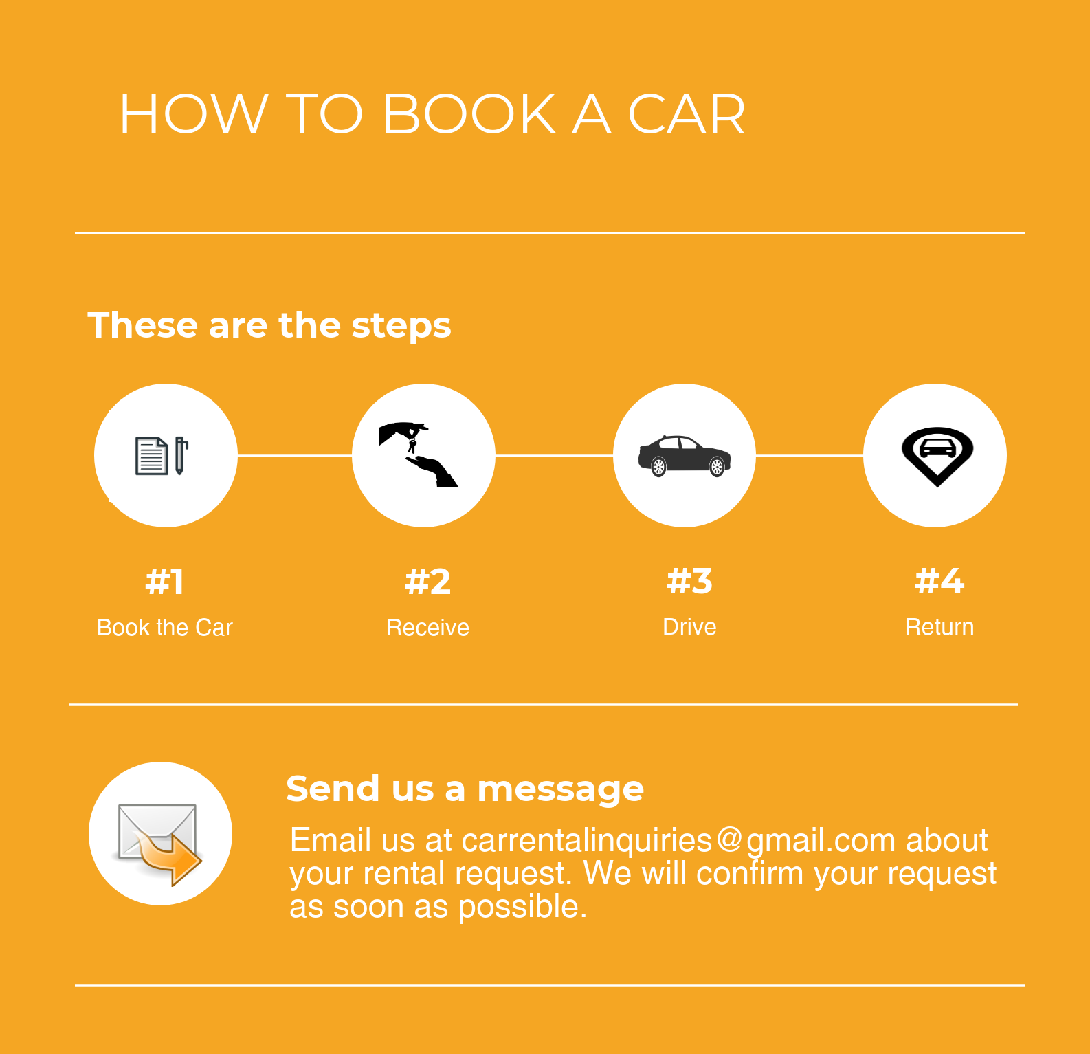 rentcarmanila's car booking process